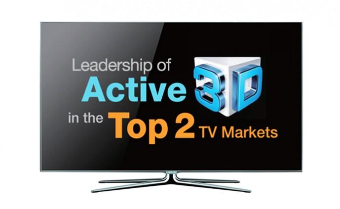 Leadership of Active_main