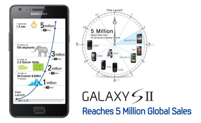 Reaches Global Sales_main
