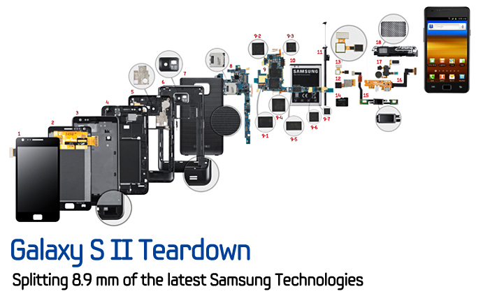 Galaxy S II Teardown – Splitting 8.9 mm of the latest Samsung Technologies