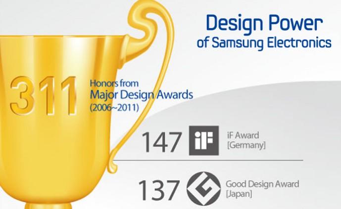Design Power_main