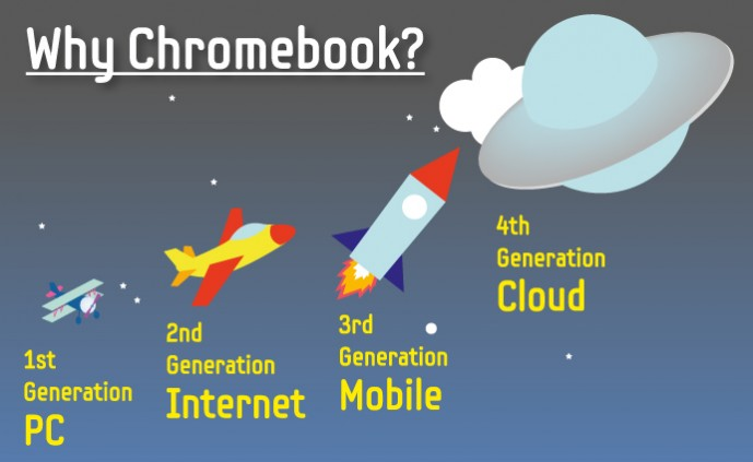 info_Chromebook_main