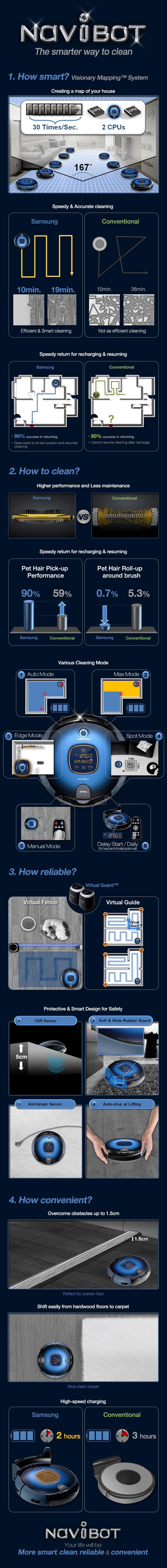 Roomba Floor Vac 2 Battery Diagram 1gif 528 Kb 267 Views Ixbtcom
