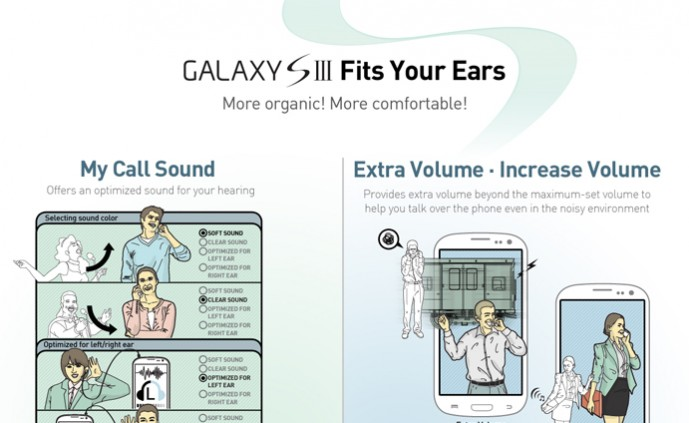 GALAXY S III fits your ears_m