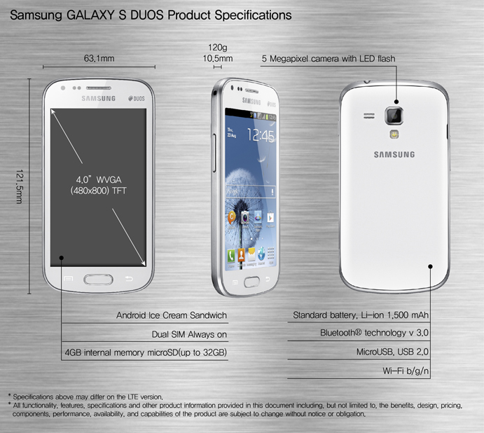 Samsung oficializa o Galaxy S Duos: Android ICS Dual-SIM 2