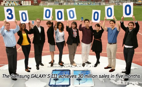 The Samsung GALAXY S III achieves 30 million_m