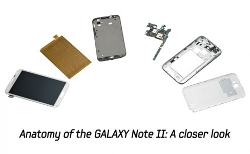 Anatomy of the GALAXY Note II_m