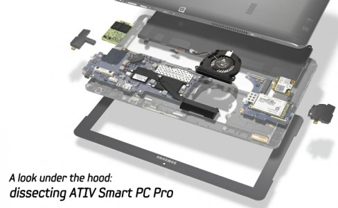 dissecting ATIV Smart PC Pro_m