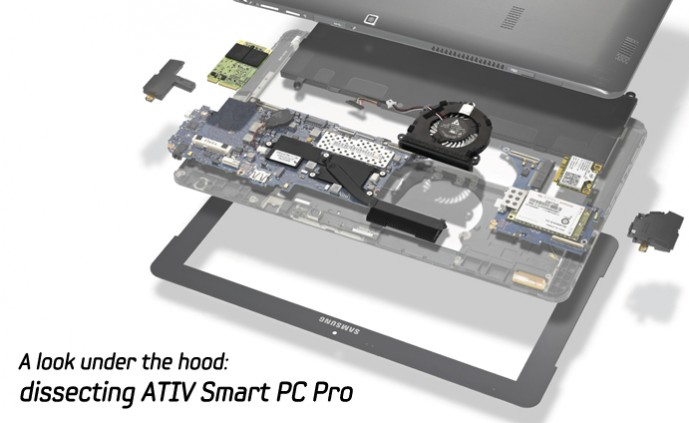 dissecting ATIV Smart PC Pro_m