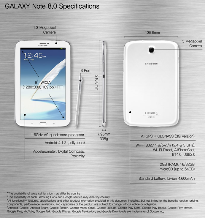 Galaxy Note 8.0 Specifications