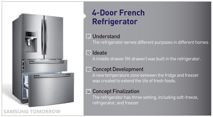 4-Door-French-Refrigerator