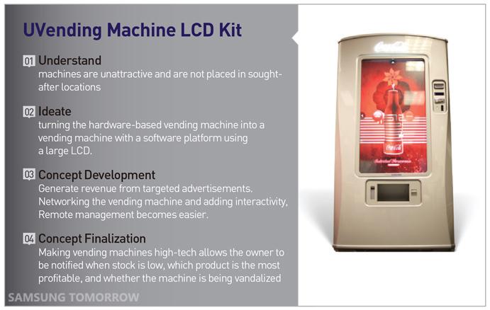 UVending-Machine-LCD-Ki