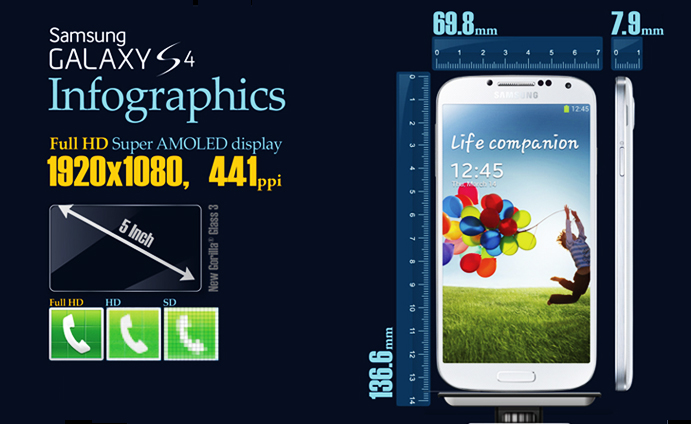 Simply Put: GALAXY S4 At A Glance (Infographic)