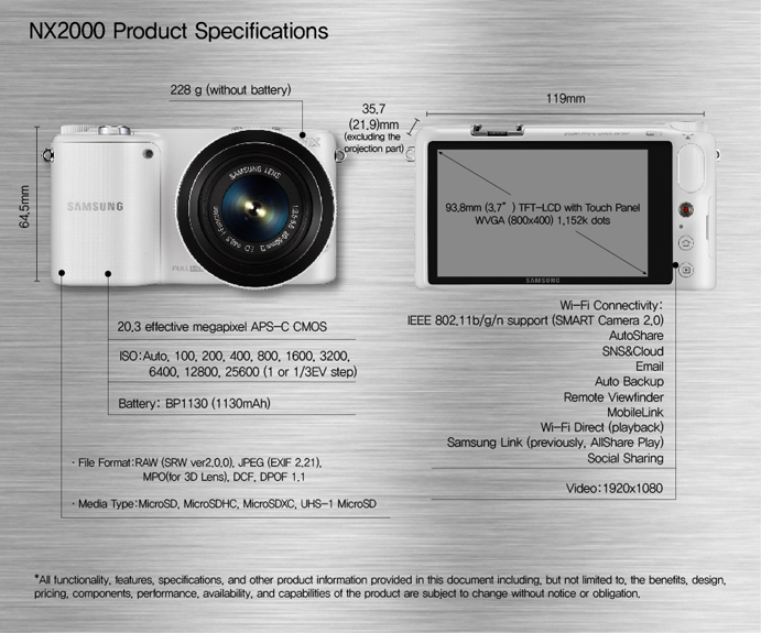 NX 2000 spec