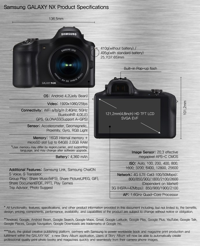 Samsung GALAXY NX Product Specifications