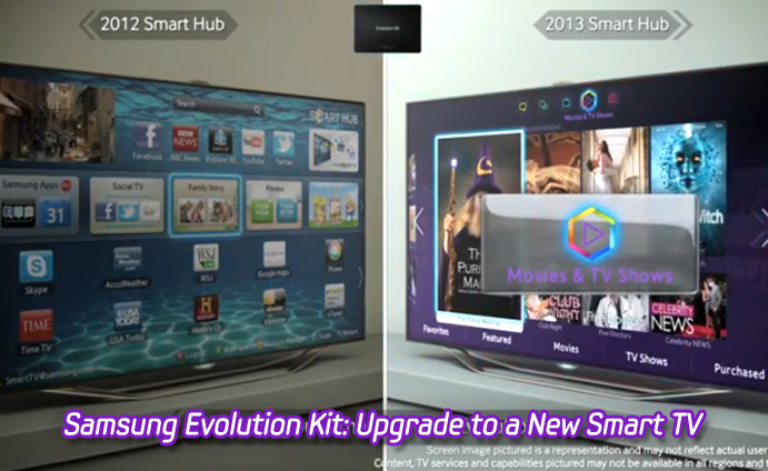 Samsung Evolution Kit Upgrade to a New Smart TV