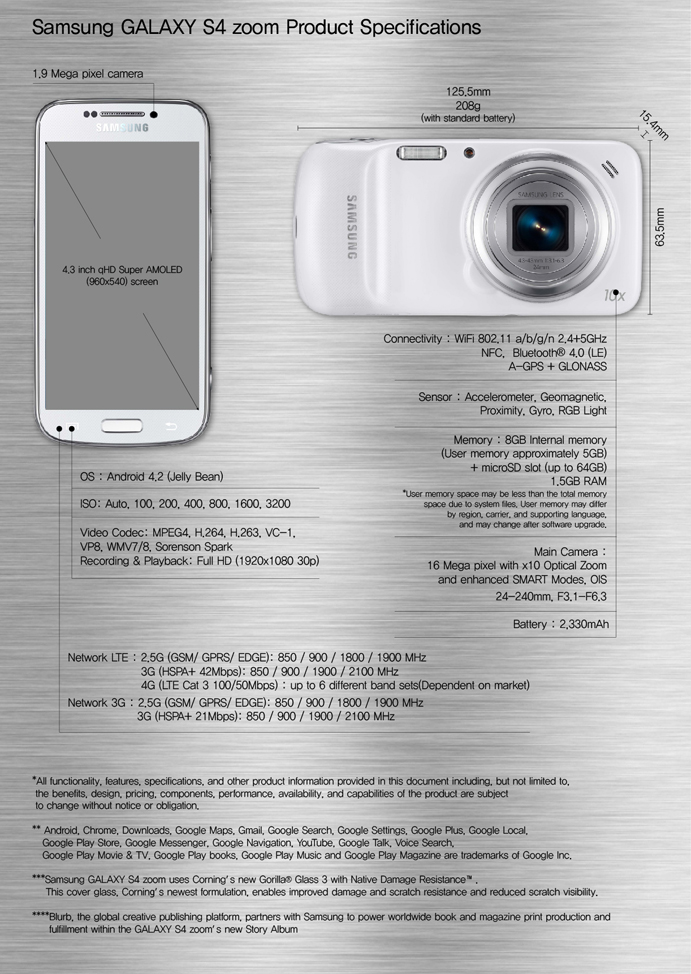 Samsung Introduces Galaxy S4 Zoom Lte Edition Now