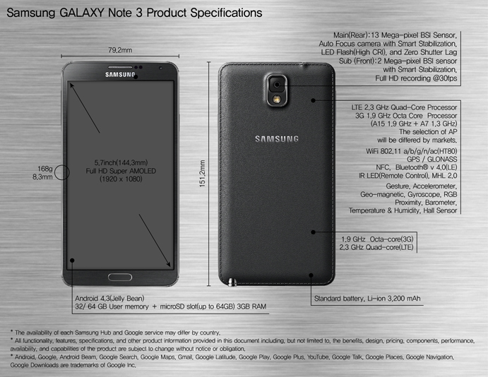 GALAXY Note III Specification