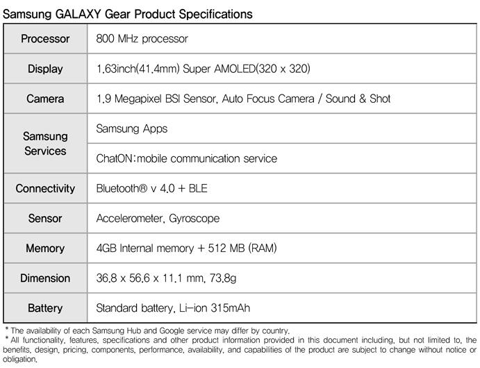 GALAXY Gear Specifications