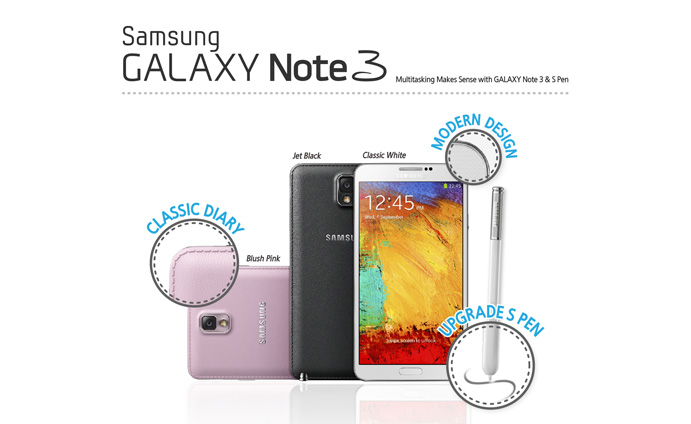 [Infographic] Samsung GALAXY Note 3 & GALAXY Gear