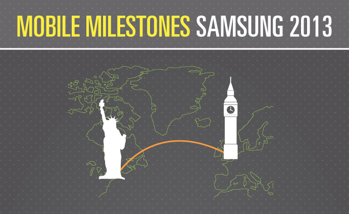 [Infographic] What Samsung Mobile Achieved in 2013