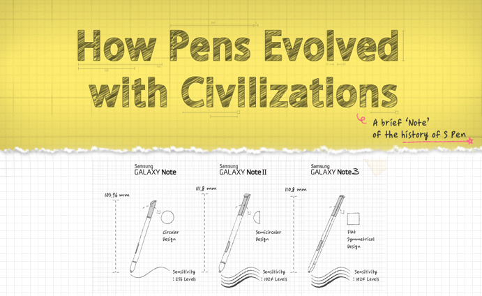 Main image[Infographic] Writing History with S Pen