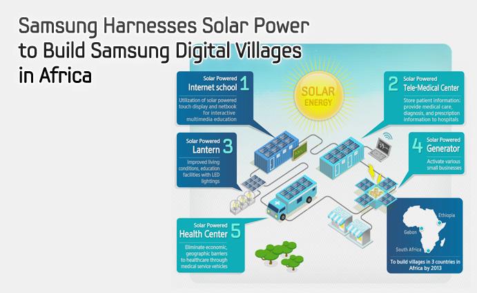 Digital Villages in Africa