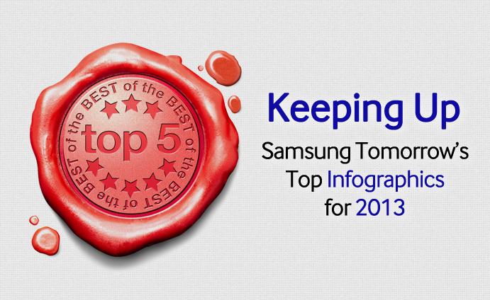 top5_Infographics_ 2013