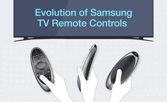 Main_Evolution of Samsung TV Remote Controls