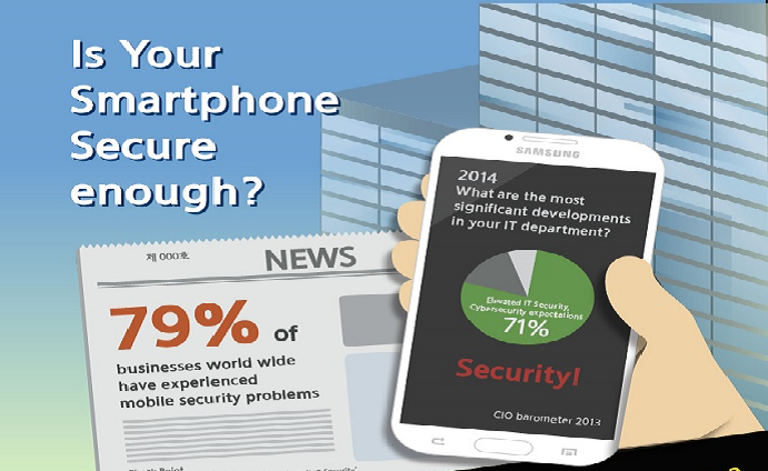 [Infographic] Samsung KNOX - Is Your Smartphone Secure Enough