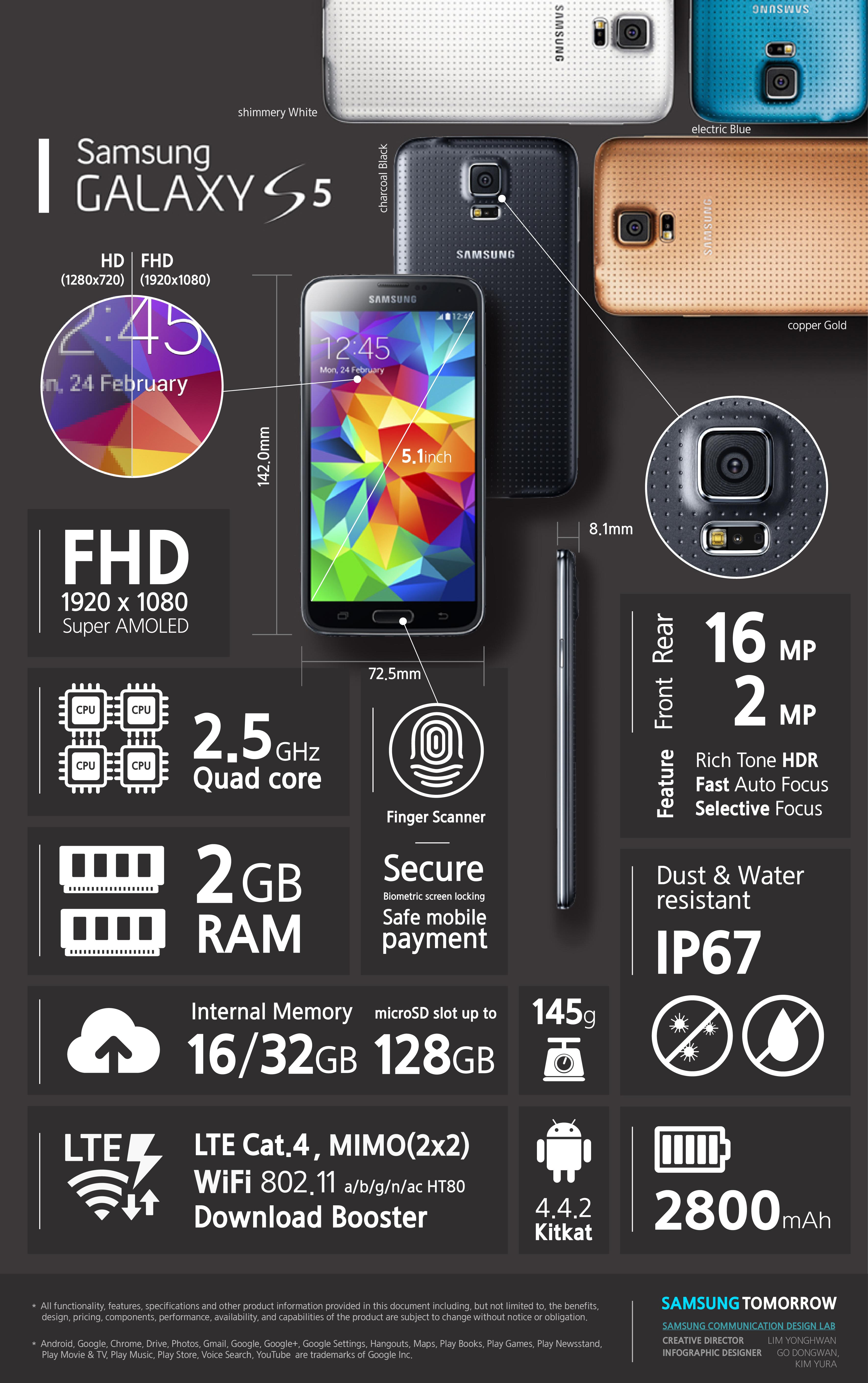 Galaxy S5 Infograph