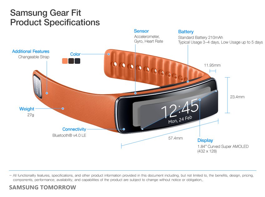 Samsung Gear Fit Product Specifications