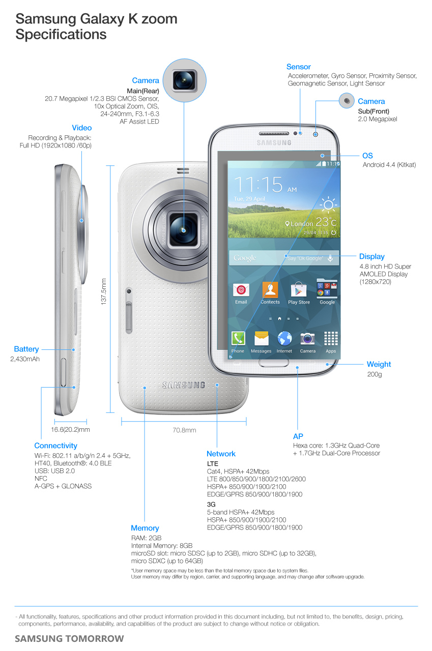 Samsung K zoom Product Specifications