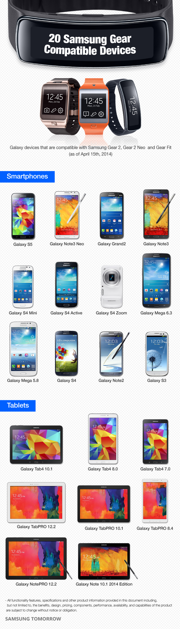 Samsung Gear Devices Compatible with 20 Galaxy Devices