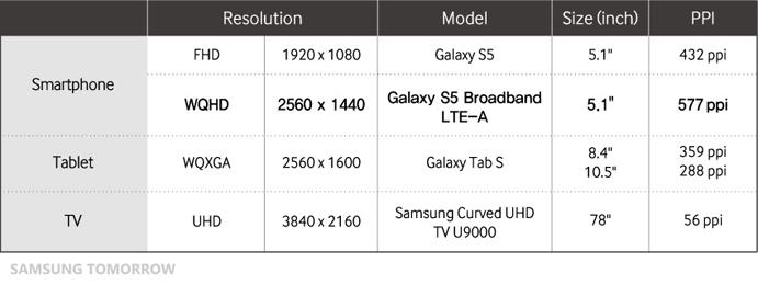 Huawei Ascend D3, 24h chez Google : Nexus 8, Huawei, Quad-HD, Xiaomi…