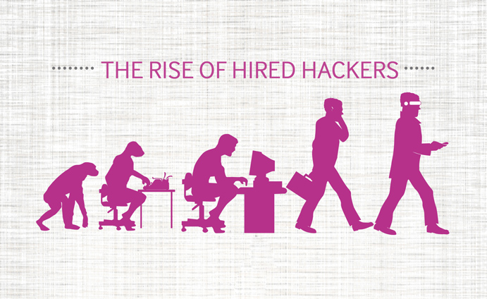 The Rise of the Hired Hackers