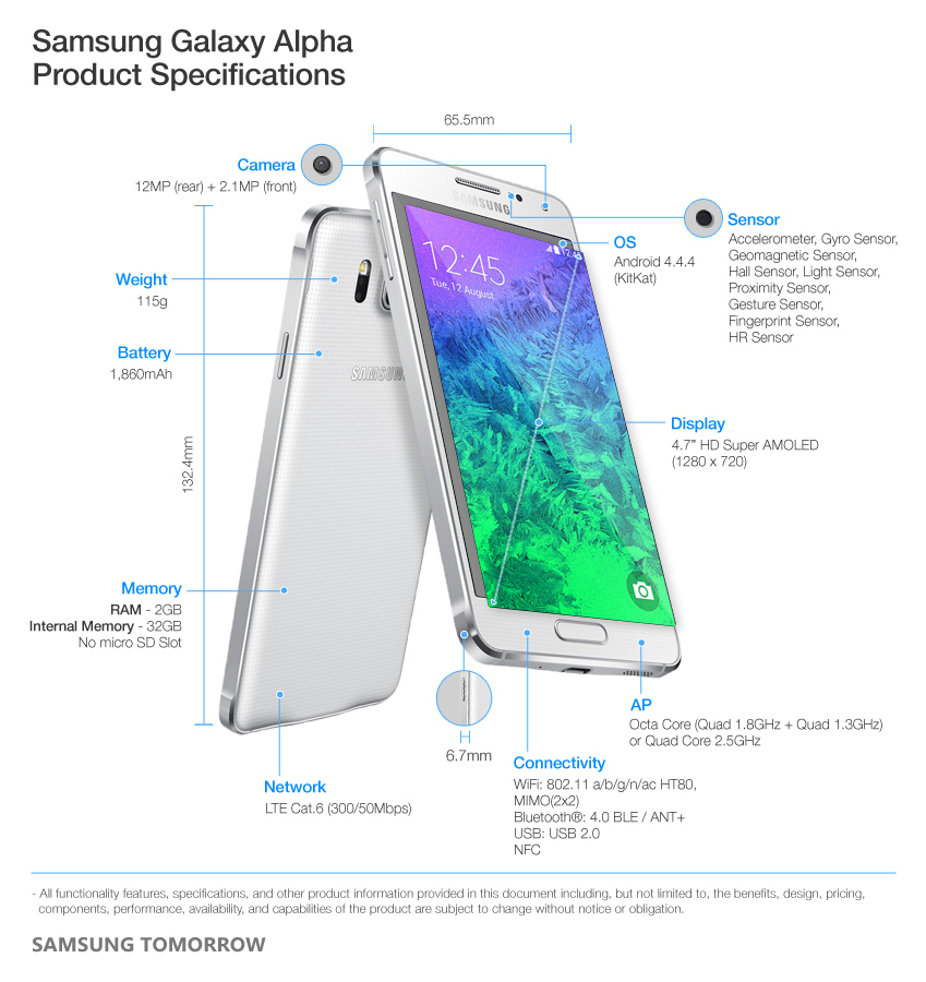 Galaxy Alpha Product Specifications