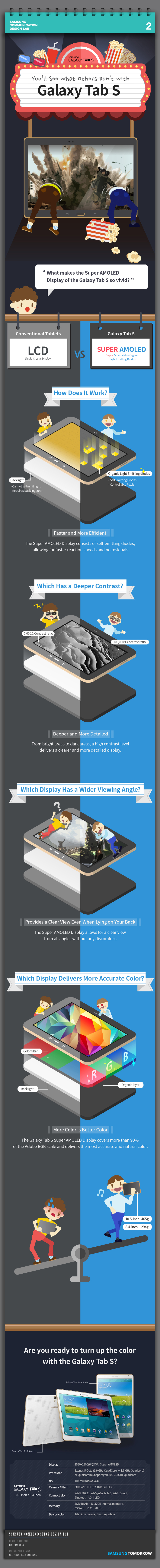 [Infographic] You'll See What Others Don't with Galaxy Tab S