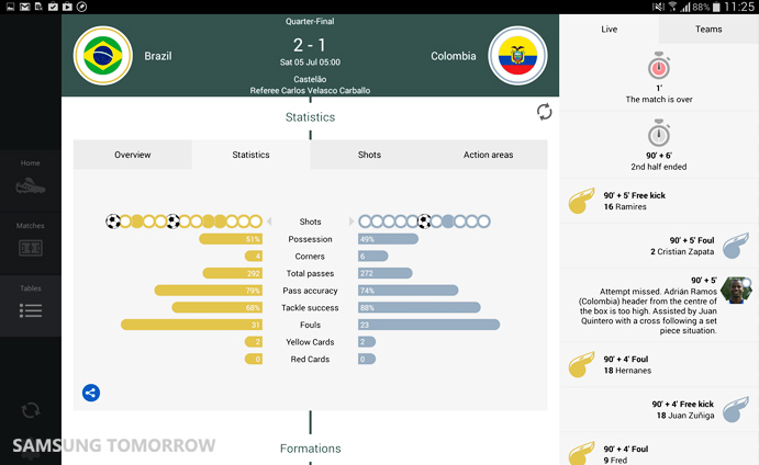 Kick- Match Overviews(3)