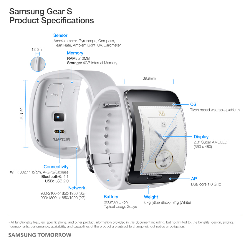 Samsung-Gear-S-Product-Specifications1.j