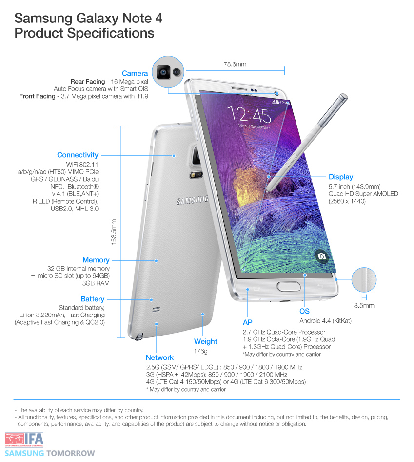 the main specs of the recently unveiled galaxy note 4. Black Bedroom Furniture Sets. Home Design Ideas