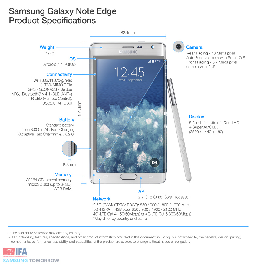 samsung introduces the latest in its iconic note series
