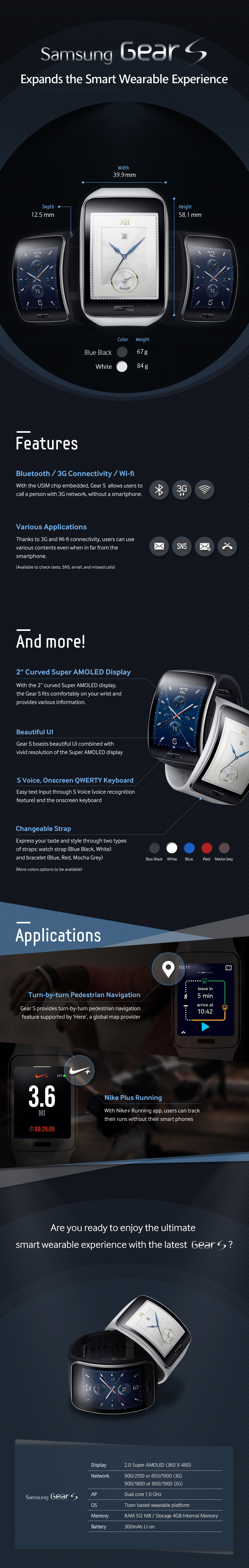 Infographic smart wearable Gear S
