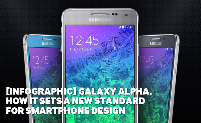 [Infographic] Galaxy Alpha, a new standard for smartphone design