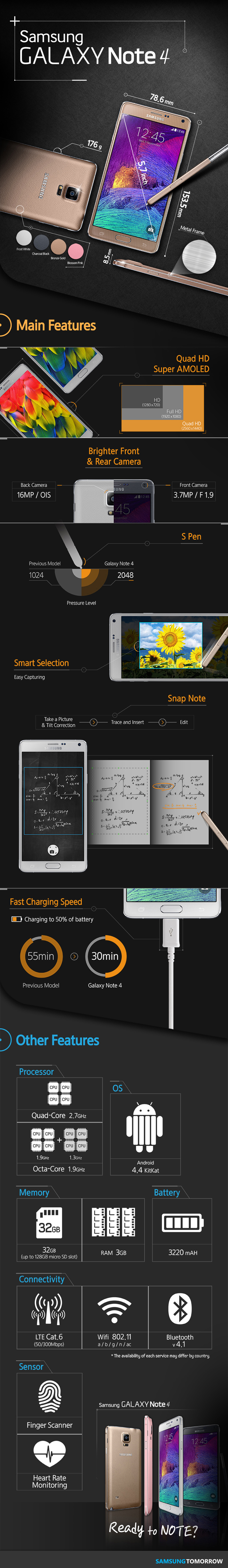 infographic-The-main-features-of-the-Galaxy-Note-4 اینفوگرافیک گلکسی نوت 4