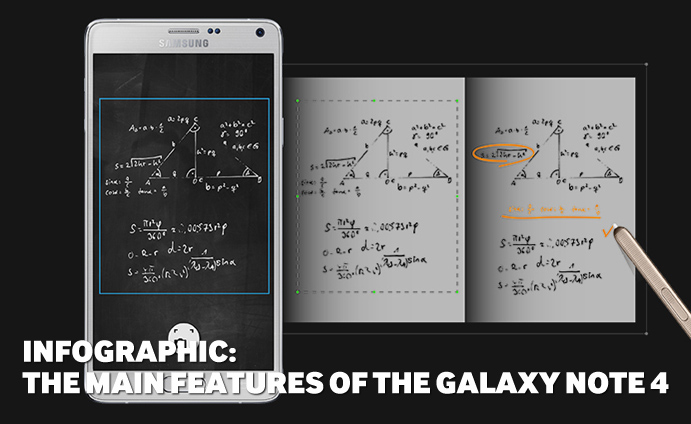 [Infographic] The main features of the Galaxy Note 4 - Main