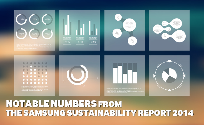 Notable Numbers from the Samsung Sustainability Report 2014