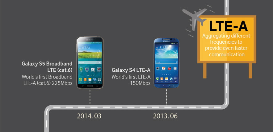 The Premium Suite Upgrade for Galaxy S III, Part 2