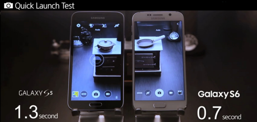 Think Next-Generation Mobile Camera: Present and Future Technologies